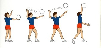 overhand volleyball serve biomechanical principles Muscle memory relates to volleyball in many ways take your footwork when you serve for example left step, toss, right step, hit left, toss, right, hit.