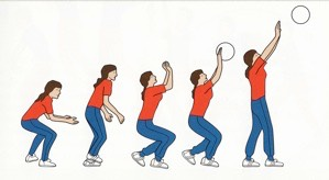 volleyball spike technique