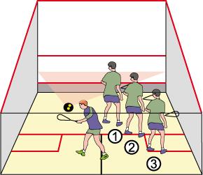 Squash | Physical Education